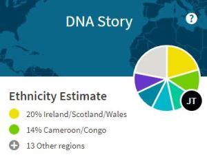 DNAimage
